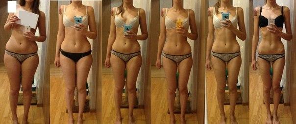 Canzoni su anoressia e bulimia